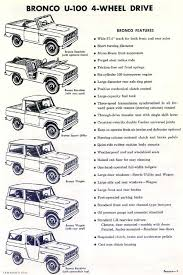 1968 ford mustang ignition switch wiring diagram images 67 ford wiring diagram for 1976 ford f250 u2013 the together