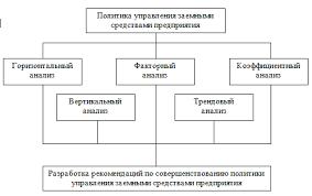 Финансовые аспекты банкротства предприятия studentoff