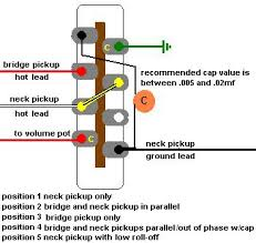 strat wiring diagram 5 way switch strat image telecaster wiring diagram 5 way switch telecaster auto wiring on strat wiring diagram 5 way switch