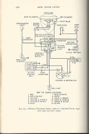 bmw coil wiring diagram bmw wiring diagrams waller wiring wrong bmw coil wiring diagram