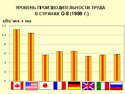 Форос реферат на тему уровни оплаты труда в разных странах реферат на тему уровни оплаты труда в разных странах