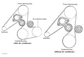 Wds bmw online wds bmw online bmw 2004 bmw 3 series belt diagram