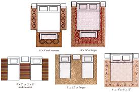How To Choose A Rug In A Large Living Room Area Rug Placement In - Bedroom rug placement