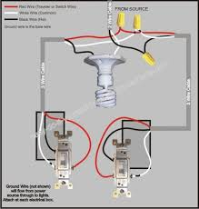 light wiring diagram for kitchen wiring diagram meta wiring light kitchen wiring diagram sample light wiring diagram for kitchen