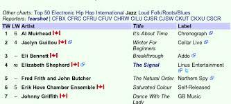 The Official Site Of Saxophonist Film Composer Eli Bennett