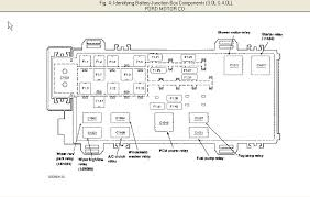 wiring diagram 2004 ford ranger the wiring diagram fuse diagram for 2004 ford ranger fuse printable wiring wiring diagram