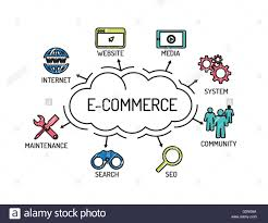 Commerce Chart E Commerce Chart With Keywords And Icons Sketch Stock