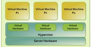 virtuozzo now on its own virtuozzo seeks container vm co existence data
