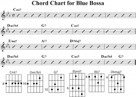 Santana Europa Chord Chart Yesterday Is Here Ukulele Chords Beginning Jazz Guitar Lessons