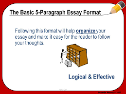 powered writing © the basic paragraph essay format  powered writing © 2007 the basic 5 paragraph essay format following this format will help