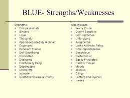 Strengths And Weakness For Resume Magnificent Personal Strengths