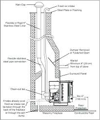 chimney liner installation cost. Delighful Liner Chimney Liner Installation Cost Learn More About  Liners With C