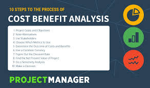 Cost Benefits Analysis For Projects A Step By Step Guide