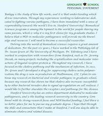 Nursing Graduate School Personal Statement Sample