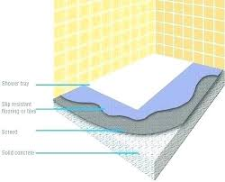 cohen linear shower drain installation instructions pan installing a base on concrete floor universa