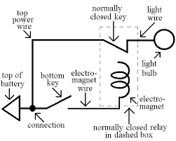 how computers work basics page 3 normally closed relay diagram