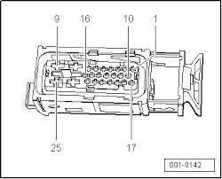 skoda workshop manuals > octavia mk1 > brake systems > abs adr s01 0142