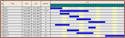 Example Of Gantt-Chart
