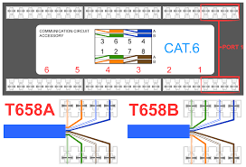 how to install an ethernet jack for a home network mesmerizing ce tech cat5e jack wiring diagram at Ethernet Wiring Diagram Wall Jack