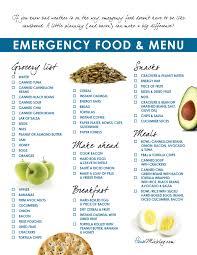 Grocery List Printable Checklist Hurricane Preparation Checklist And Grocery List House Mix