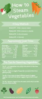 Vegetable Cooking Time Chart 4 Easy Methods For Steam Vegetables Helpful Tips And