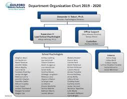 Schools Organizational Chart Kozen Jasonkellyphoto Co