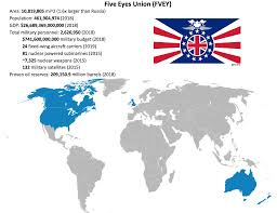 Hypothetical Five Eyes Union ...