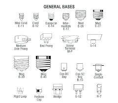 Automotive Miniature Bulb Chart Bulb Base Types Sklepmuzyczny Info