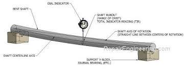 Shaft Straightness Tolerance Chart Bent Shaft Straightening