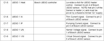 bosch 4 2 wiring pinout aem Aem 35 8460 Wiring Diagram not all wires go all the way to the sensor AEM Wideband Gauge Wiring