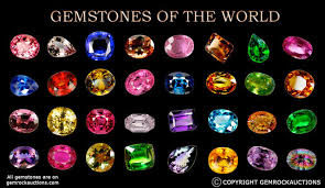 Rock And Gem Identification Chart A List Of Precious And Semi Precious Gemstones And Their