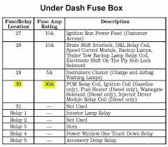 1997 ford f150 xlt fuse box diagram unique 87 best \