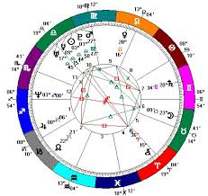 James Franco Birth Chart Joaquin Phoenix Astrotheme Famous Person