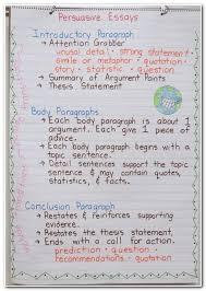 essay essaywriting solution paper topics interesting topic for   essay essaywriting solution paper topics interesting topic for persuasive speech my