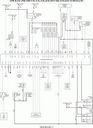 2000 dodge ram alternator wiring diagram trusted wiring diagrams Basic Diesel Engine Wiring Diagram 2003 dodge diesel alternator wiring online schematic diagram \\u2022 external voltage regulator wiring diagram 2000 dodge ram alternator wiring diagram