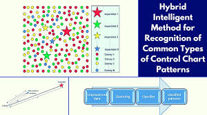 Hybrid Intelligent Method For Recognition Of Common Types Of