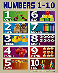 Numbers 1 10 Chart By School Smarts For Babies And Toddlers Fully Laminated Durable Material Rolled And Sealed In A Plastic Poster Sleeve For