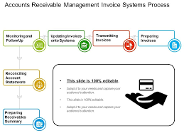 Account Receivable Process Flow Chart Ppt Accounts Receivable Management Invoice Systems Process