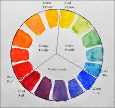 Warm Cool Color Chart Warm And Cool Watercolor Chart At Getdrawings Com Free For