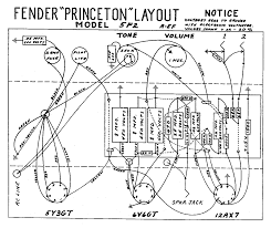 Fender princeton 5f2 layout diagram