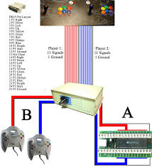 view topic home made arcade joystick project wsgf here is what the wiring plans are