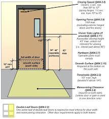 Minimum Bathroom Door Width Width Requirements Minimum Residential Bathroom  Door Width