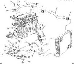similiar pontiac bonneville cooling system diagram keywords pontiac bonneville cooling system diagram