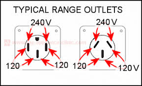 install electric dryer outlet blow drying how do you install and wire a new dryer outlet the qa wiki