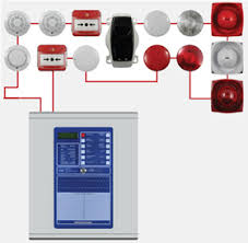 fire alarm loop wiring fire image wiring diagram fire alarm system conventional fire alarm addressable fire alarm on fire alarm loop wiring
