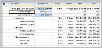 how to create a project budget psg blog