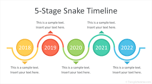 Timeline Photo Template Snake Timeline Powerpoint Template Templateswise Com