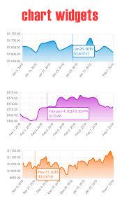 Premium Stock Forex Market Wordpress Plugin Inkthemes