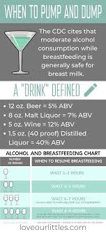 Everything You Need To Know About Drinking While