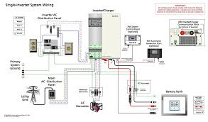 pv system wiring diagram with electrical pics b2network co solar panel diagram with explanation pv system wiring diagram with electrical pics